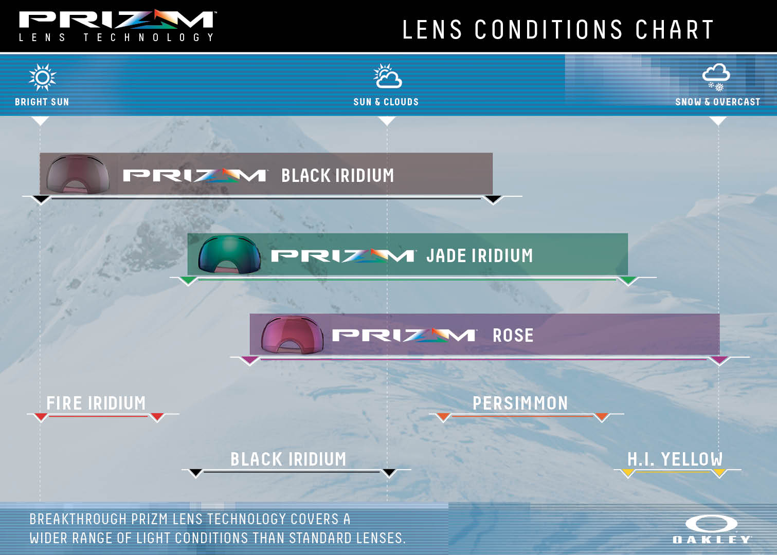 oakley snow goggles prizm  Oakley Flight Deck Matte Black with Prizm Jade Iridium Lens 拢170.00